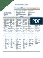 tema_y_actividades_para_la_tutoria.docx