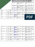 Base Oferta Programatica Sename Ujj 2018