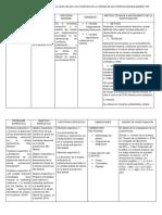 Estrategia de Marketing Relacional y La Lealtad de Los Clientes en La Tienda de Autoservicios Mia Market de Juliaca en El Periodo 2018