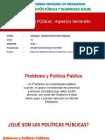 LAS POLÍTICAS PÚBLICAS- ASPECTOS GENERALES (1).pptx