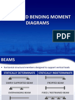 Shear and Bending Moment Diagrams - A Review