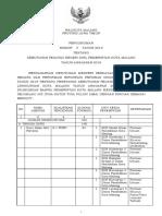 Pengumuman-Kebutuhan-PNS-Kota-Malang-Tahun-2019.pdf