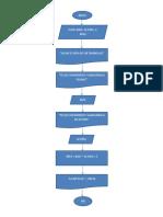 Diagrama de flujo tonyyy.docx