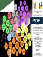 P1-TC_S4_DanielaFranco (1).pdf