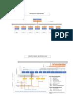 Arquitectura Sistema SCADA - Ejemplo