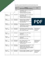 Daftar Tugas Mata Pelajaran Produktif Akuntansi Kelas Xii