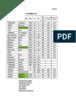 Precios Revededores Aceite 24-10-19_final