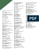 Lista de filmes de heróis já produzidos