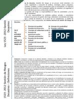 8.Mapa Conceptual Ley 1523-12