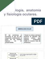 Embriología, anatomía y fisiología oculares-1.pptx