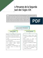 Narradores Peruanos de La Segunda Mitad Del Siglo XX