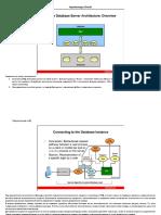 Архитектура Oracle