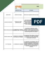 Copia de Matriz Legal Ecosoluciones