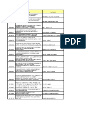 7 BusinessDissertations | Market (Economics) | Economics