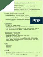 PGCE Resources List 1986-7