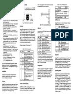 Integra TR Quick Ref Guide