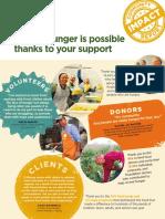 FoodLifeline ImpactReport 2018 1