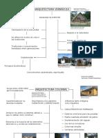 Definiciones Tipos de Arquitecturas PDF