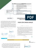 CARGAS AXIALES-RESISTENCIA DE MATERIALES
