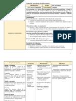 Unidad de Aprendizaje  Equipo de Matemática 2019..pdf