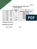 Задолженность19.11.19 (1)