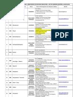 Alagappa University DDE Study Centre (1)