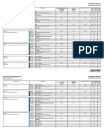MFID-18-80138.1 OTTV Glass Summary as 9mm