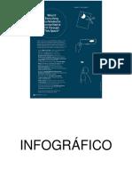 Aulade infograficos