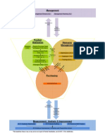 Process Maps - Current