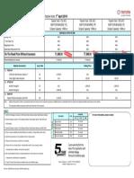 1.0 PM (IPte) Yaris Price List