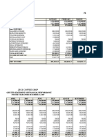 Projected Income Statement for 12 Months