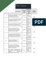 Evaluación Aspecto Ambiental y Social Del Proyecto