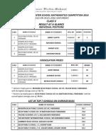 Class 5 Aryabhatta result