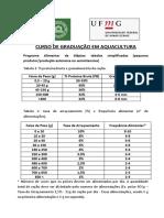 programaalimentarsimplificadogloborural050419