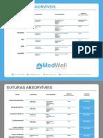 Medwell-Tabela-Suturas