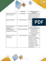 Criterios_mercado de Queso