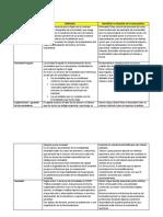 sociedades API1.docx