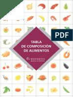tabla de composicion de los alimentos