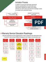 RAService EducationRoadmaps NA