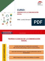 DINAMICA DE LA COMUNICACION