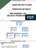 9.6 - Mecanismos de Secado Transversal