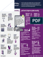 Password Policy Infographic