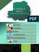 Presentación PESTEL.pptx