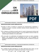 5.5 - Absorcion Desde Gases Enriquecidos