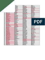 DEEPMIND 12 1024 Patch list (DupesHighlighted).pdf