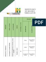 Matriz de Riesgo Transporte y transito del Huila sena ..xlsx