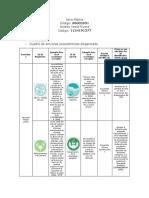Correccion Unidad 2 Fase 4 (1).docx