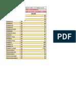Tabela de Preco