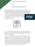 Retroalimentación Efectiva Módulo 4 Unidad 2