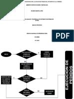 Mapa de Procesos PDF
